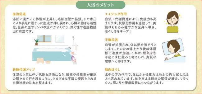 入浴のメリット